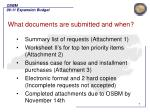 what documents are submitted and when