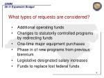 what types of requests are considered