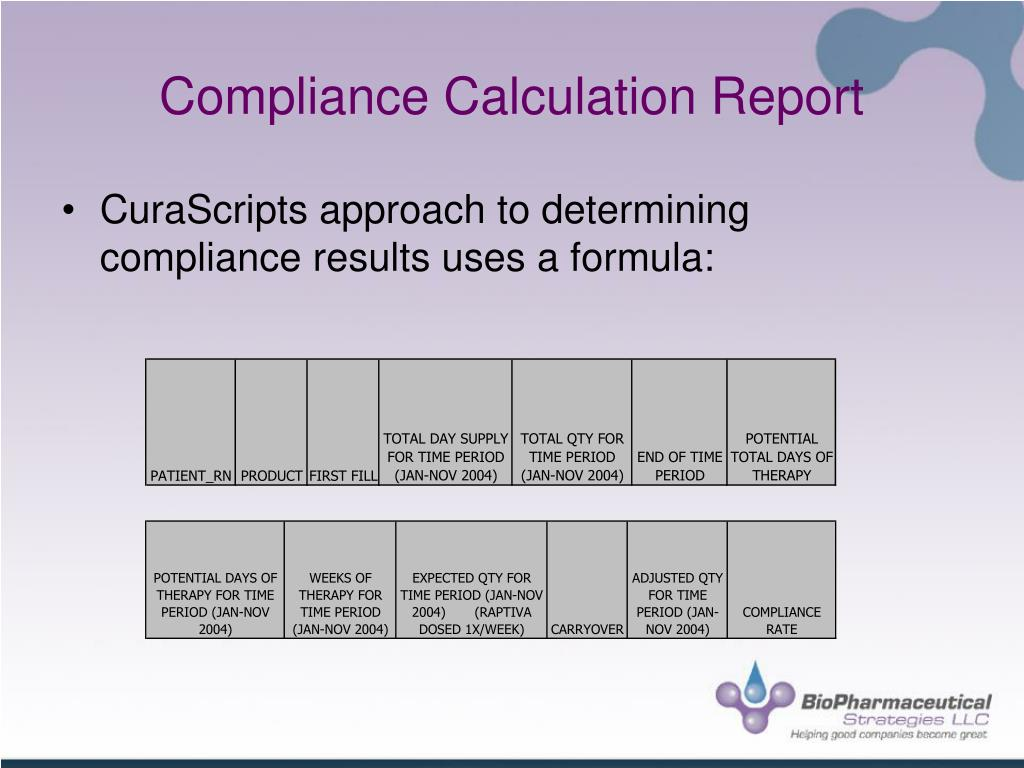 Compliance Calculation Report