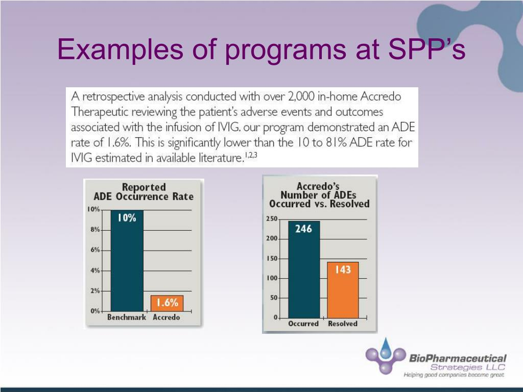 Examples of programs at SPP's