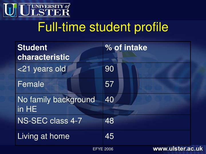 Full time student profile
