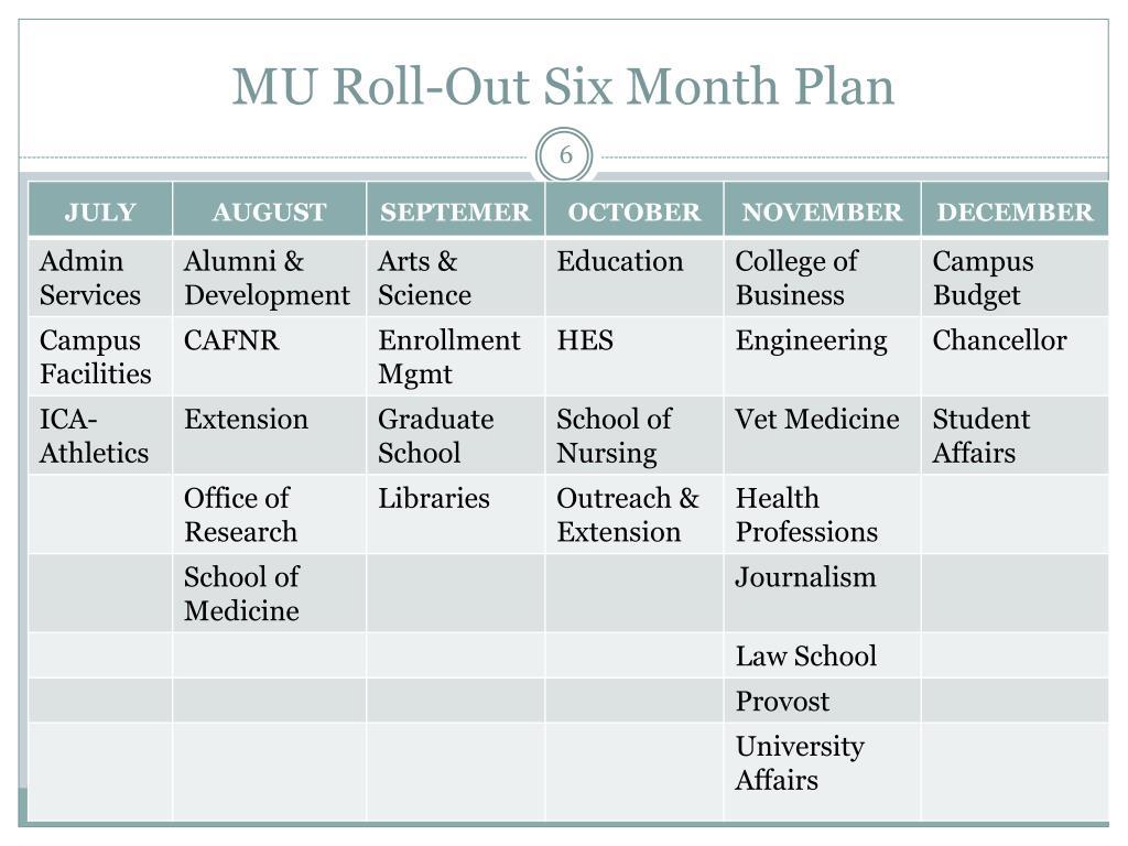 MU Roll-Out Six Month Plan