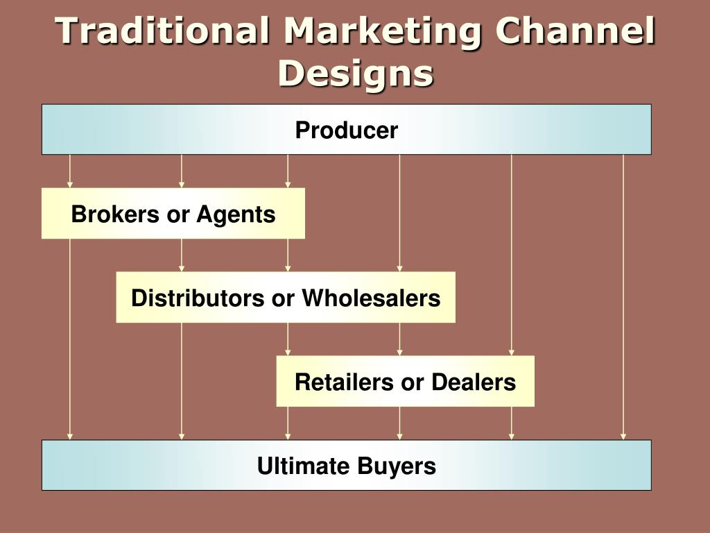 marketing channel management exam Learn marketing channels multiple choice questions (mcqs), marketing  principles test 1 for online course prep exams practice integrated logistics  management.