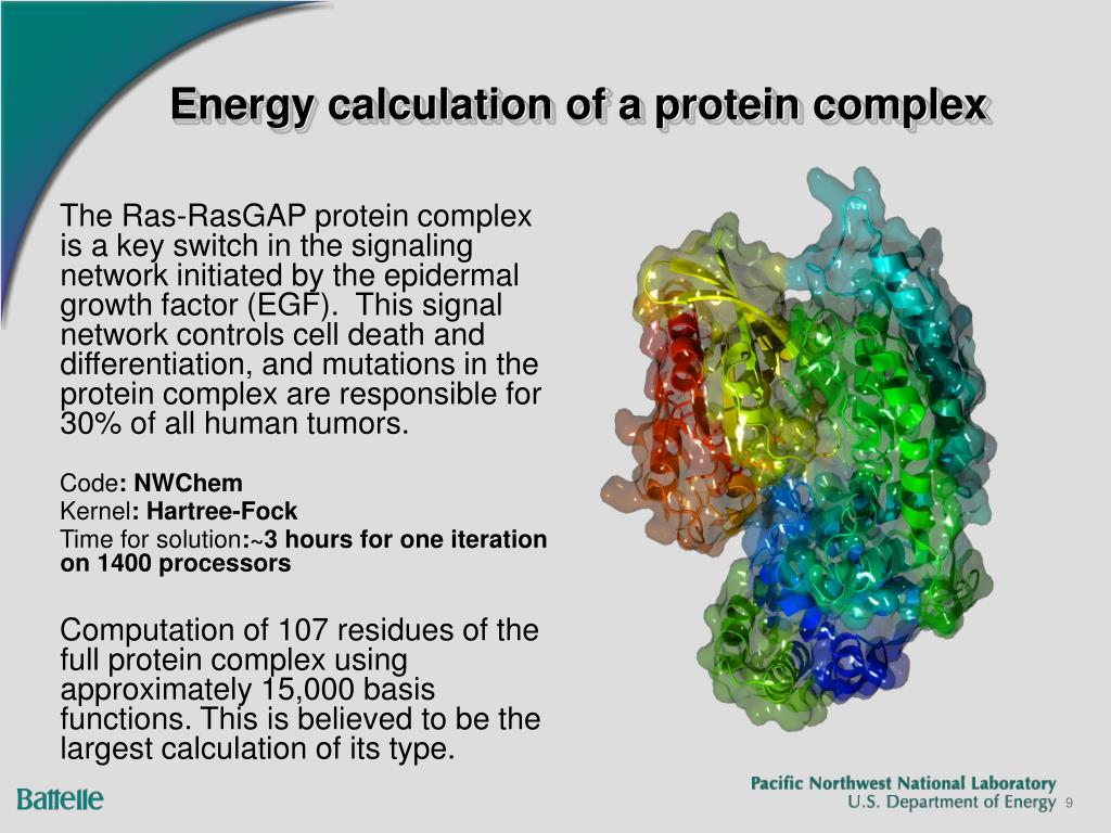 Energy calculation of a protein complex
