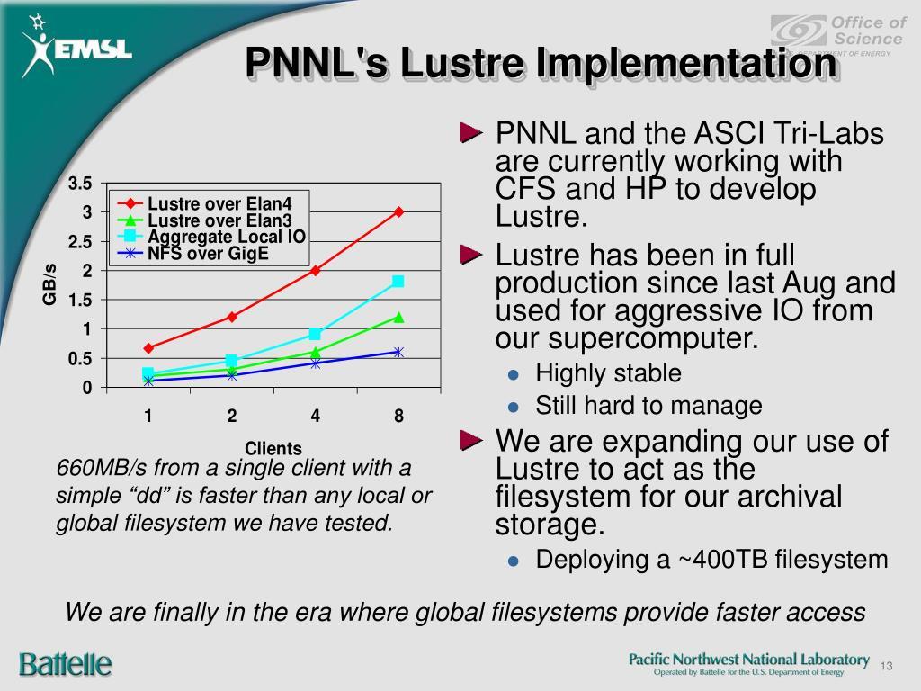 PNNL's Lustre Implementation