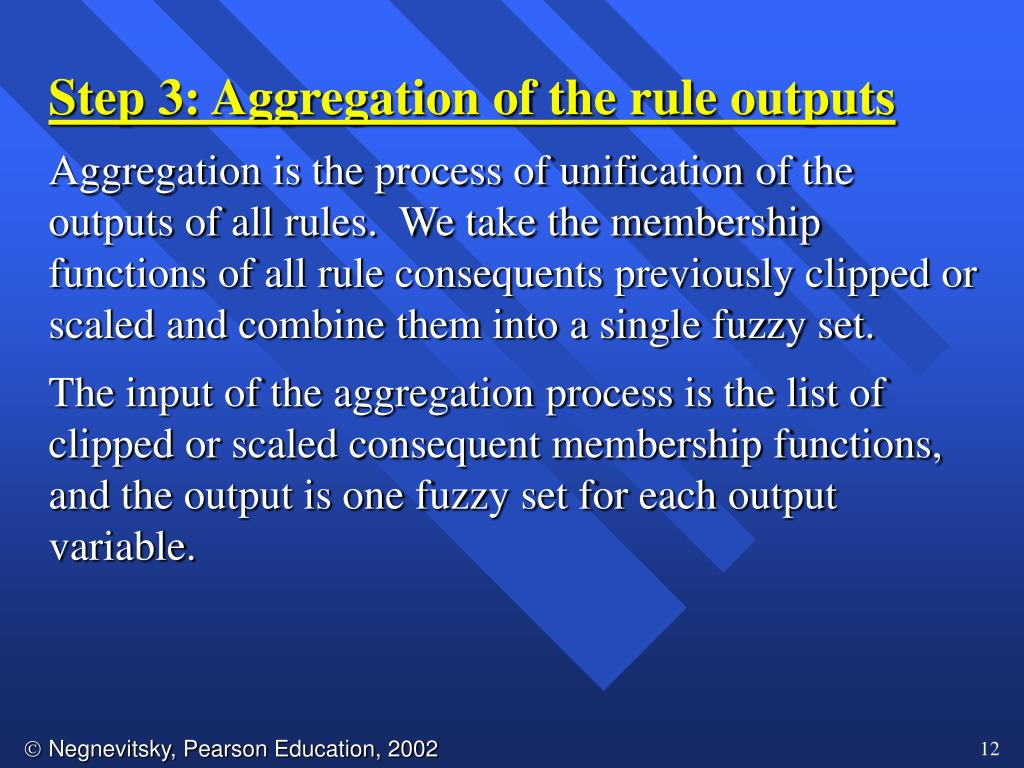 Step 3: Aggregation of the rule outputs