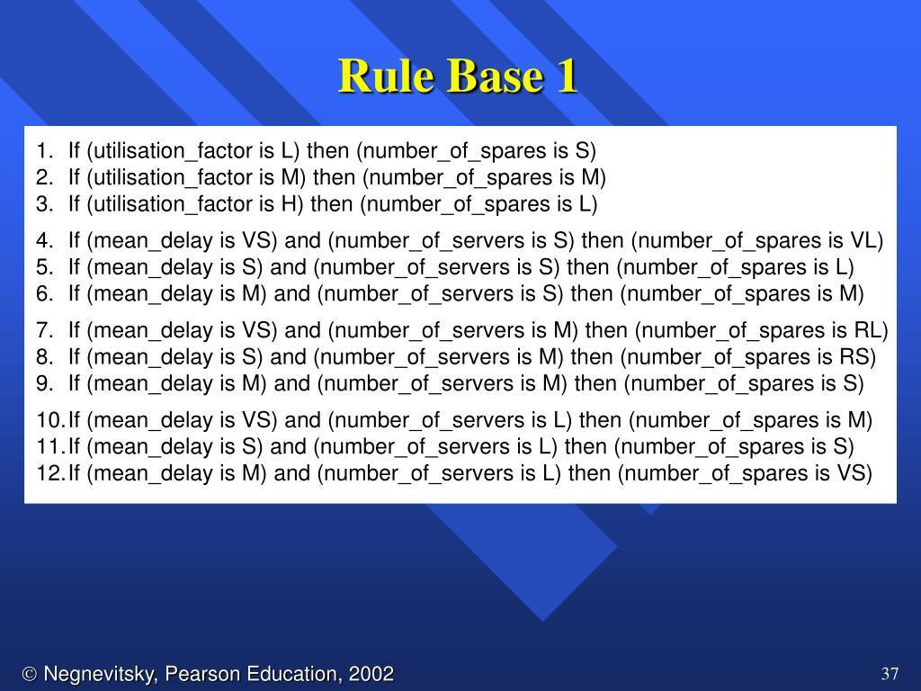 Rule Base 1