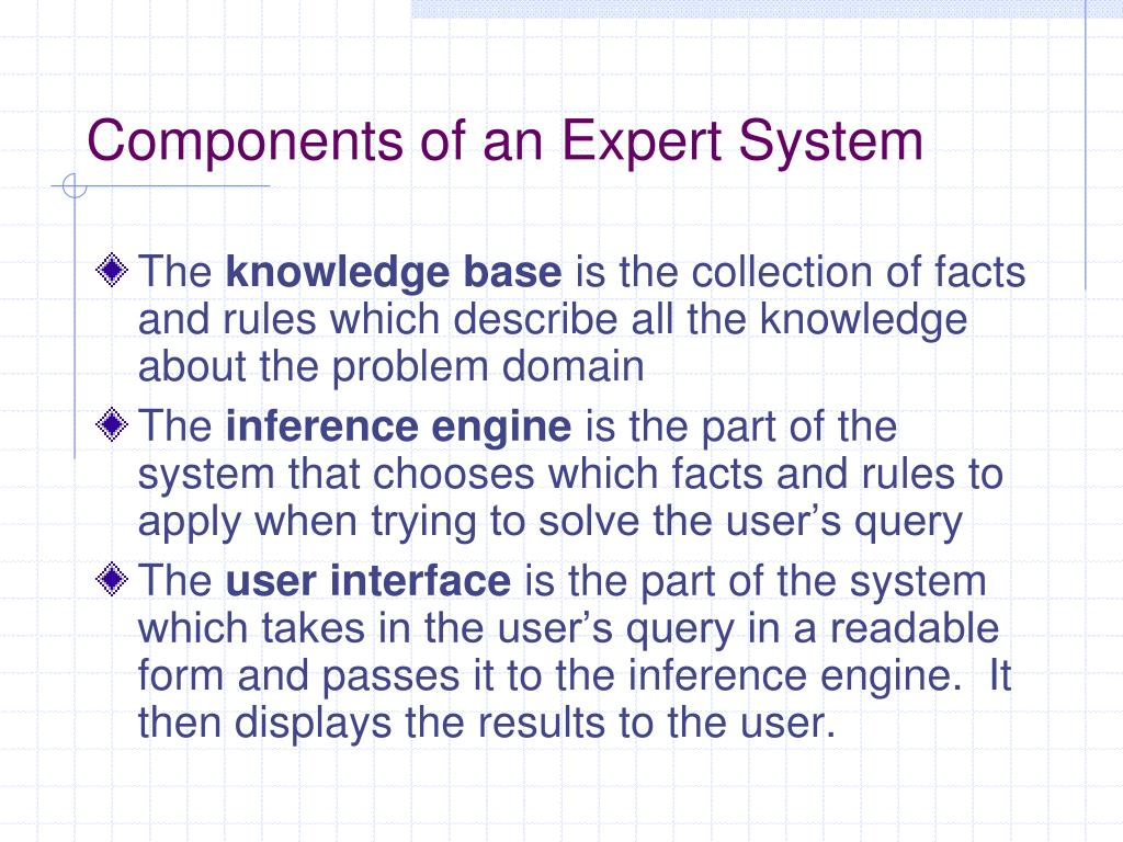Components of an Expert System
