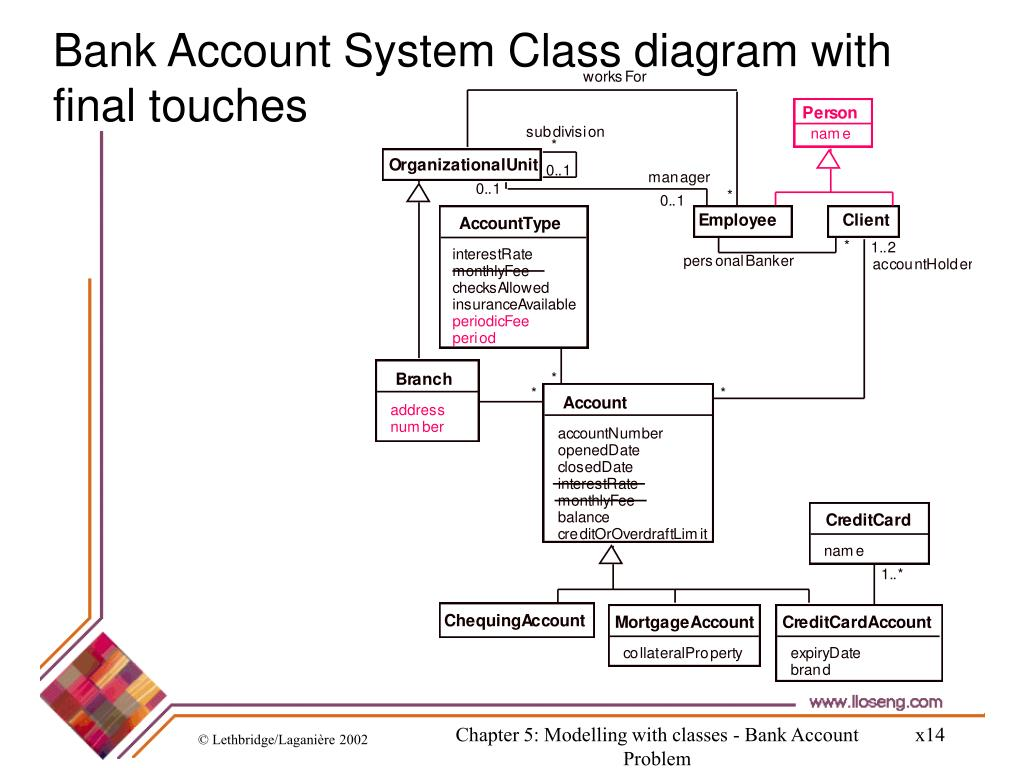 PPT - Bank Accounts Management System - p. 448 PowerPoint ...