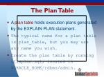 the plan table