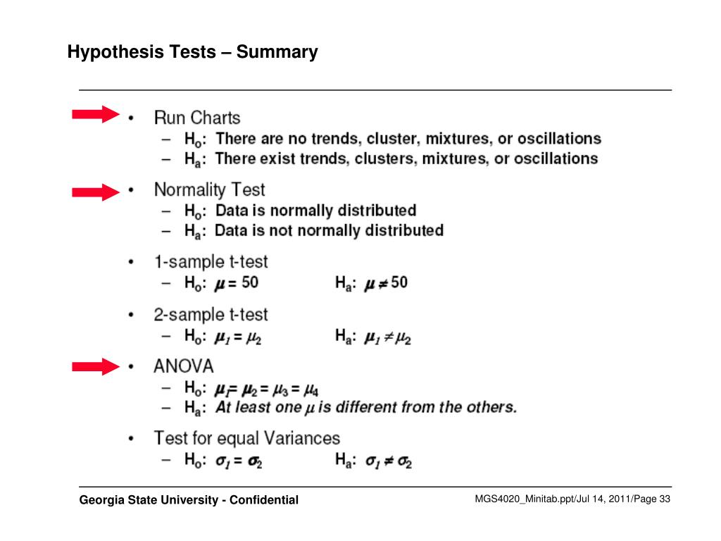 Hypothesis Tests – Summary