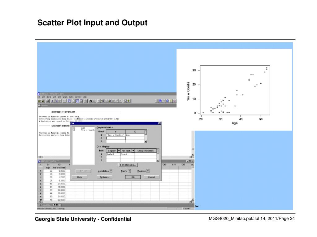 Scatter Plot Input and Output