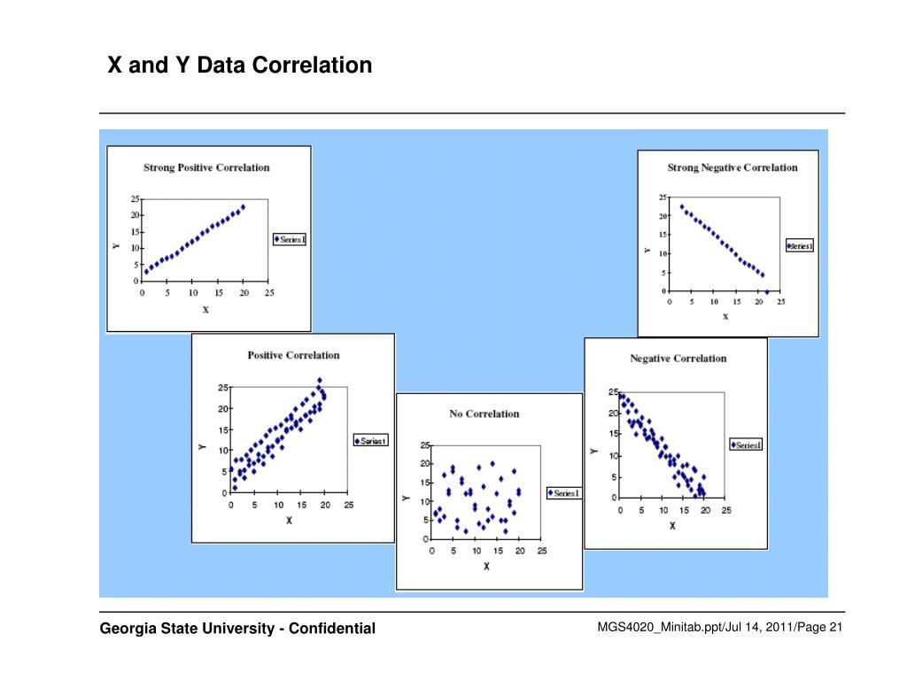 X and Y Data Correlation