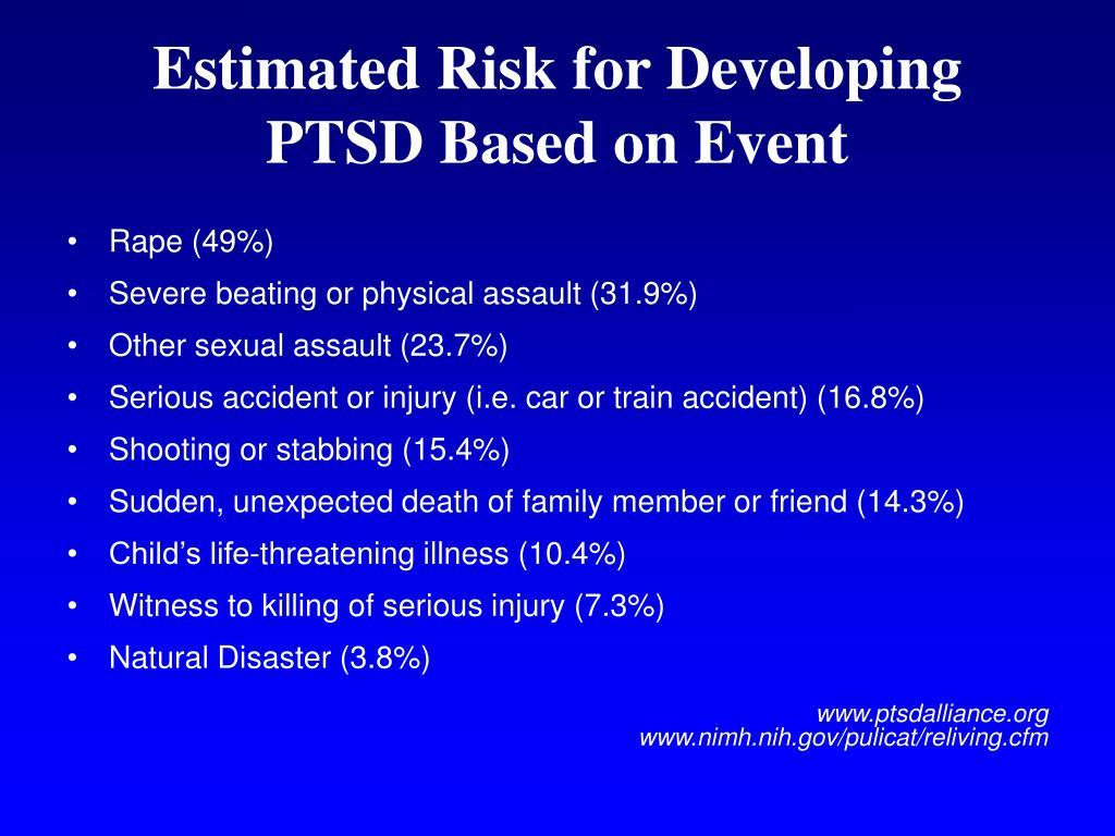 Estimated Risk for Developing PTSD Based on Event