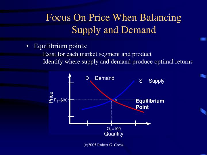 supply and demand and equilibrium price Supply, demand, and equilibrium : neoclassical price theory market exchange • for any market transaction to take place there has to be both a buyer and a seller • market equilibrium • unique equilibrium of market supply and demand • equilibrium price ( p) is price at which quantity.