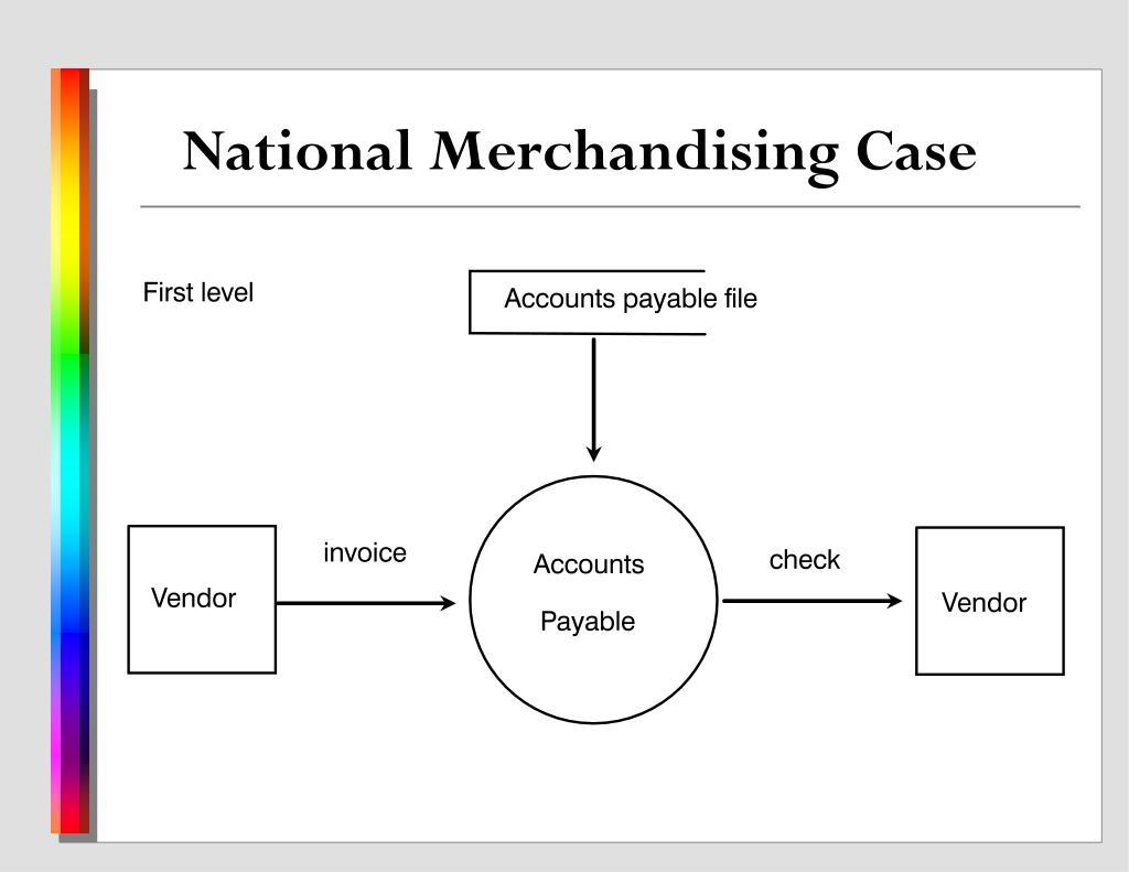 National Merchandising Case