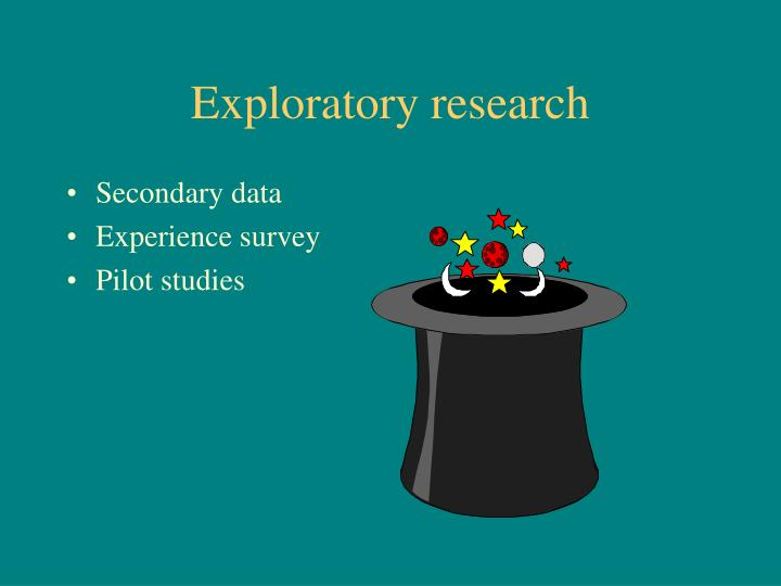 explatory research Не сейчас месяц бесплатно 13 exploratory, descriptive and explanatory nature of research meanthat загрузка.