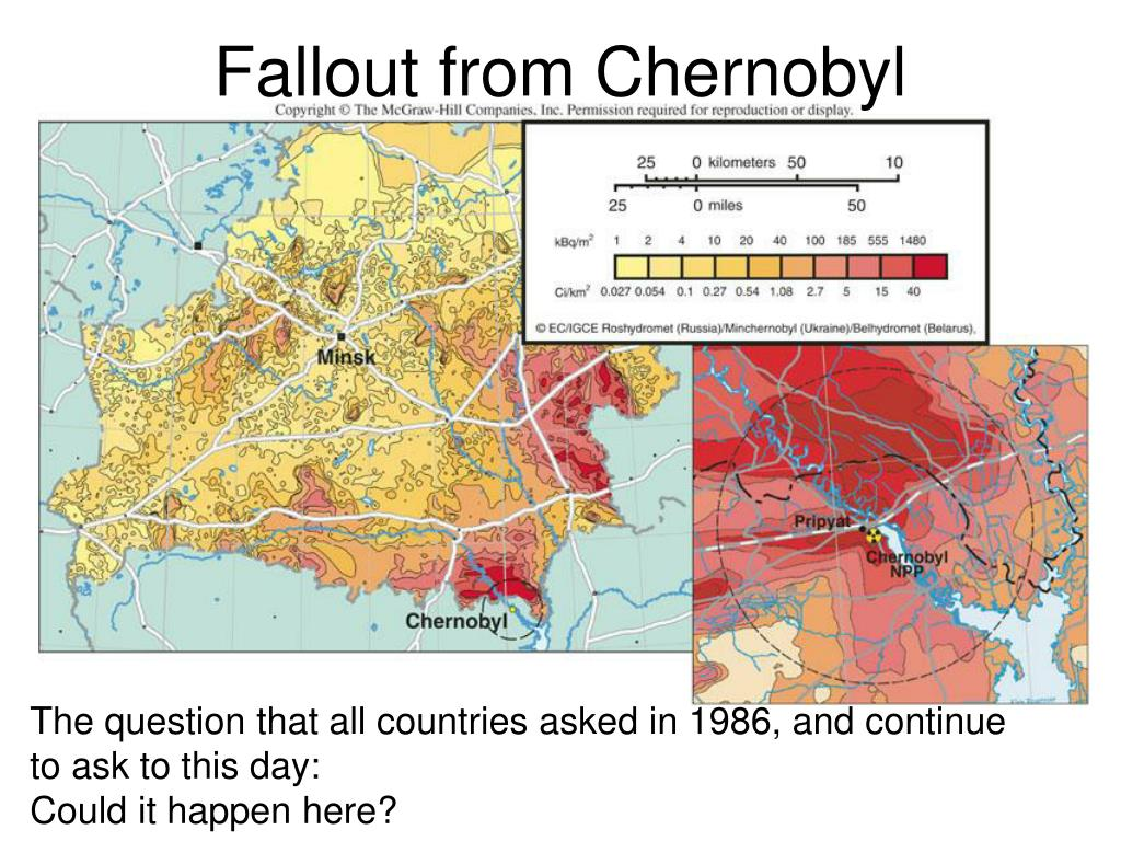 Fallout from Chernobyl