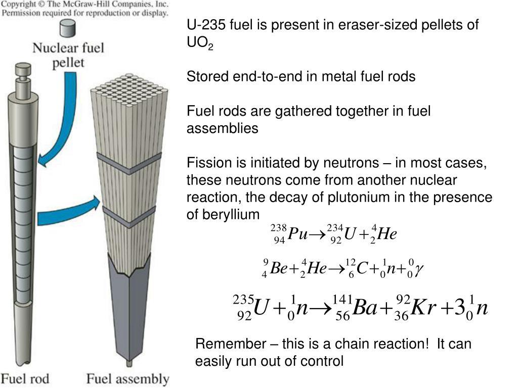 U-235 fuel is present in eraser-sized pellets of UO
