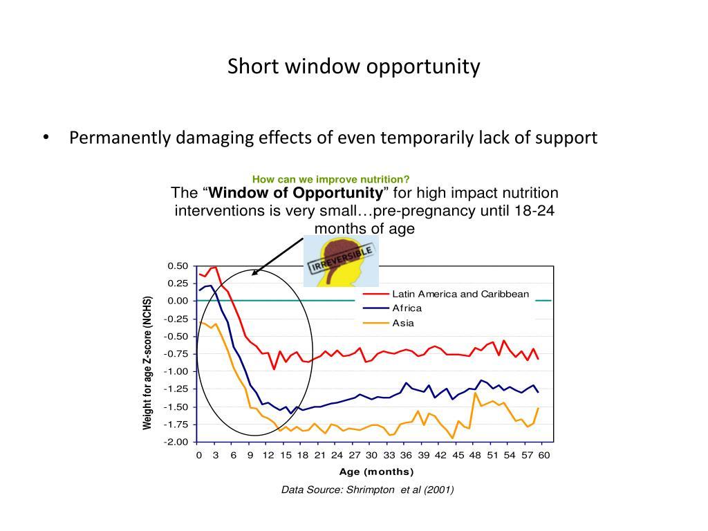 Short window opportunity