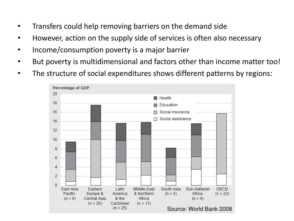 Transfers could help removing barriers on the demand side