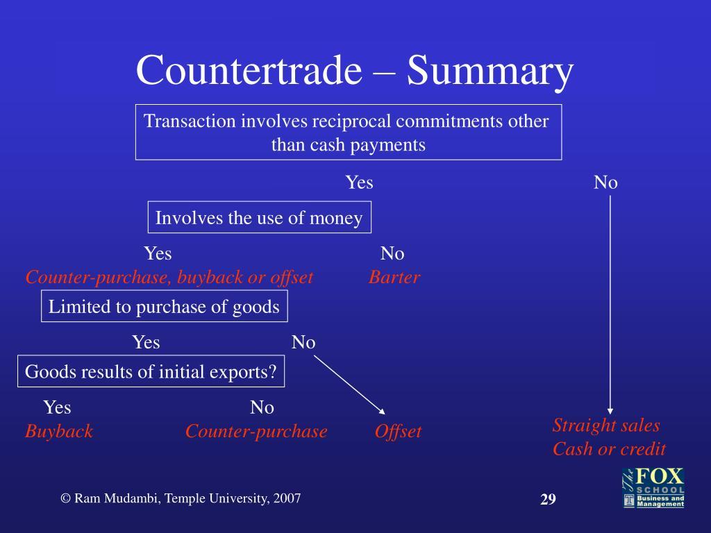 Countertrade – Summary