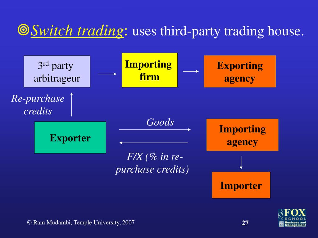 Switch trading