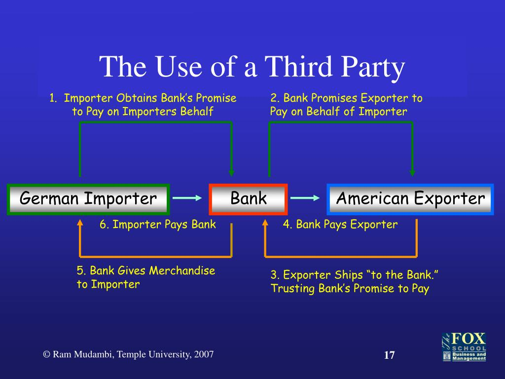 The Use of a Third Party