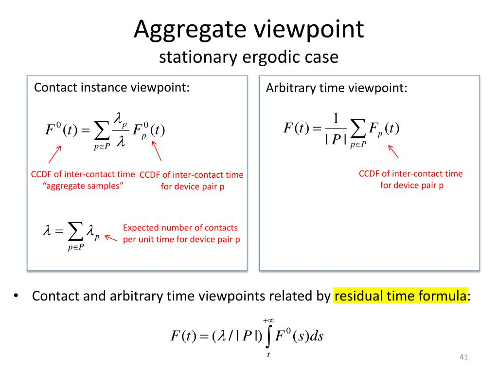 Aggregate viewpoint