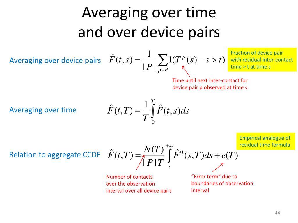 Averaging over time