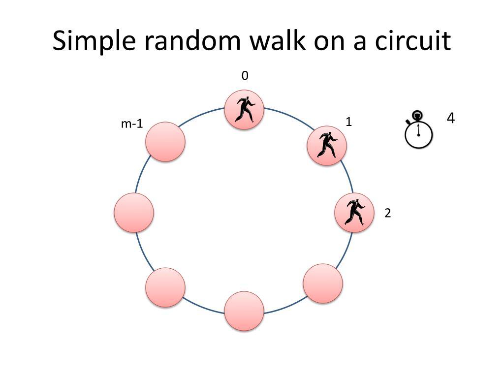 Simple random walk on a circuit