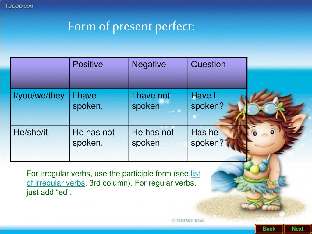 Form of present perfect: