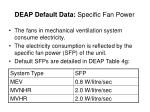 deap default data specific fan power