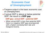 economic cost of unemployment