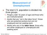 measurement of unemployment