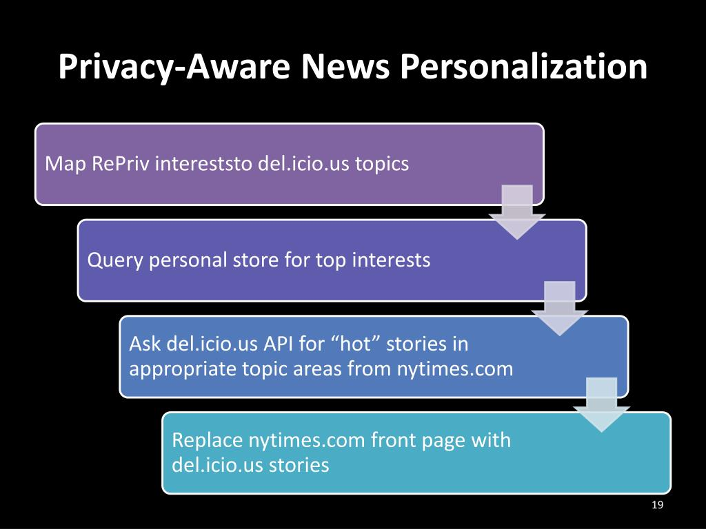 Privacy-Aware News Personalization