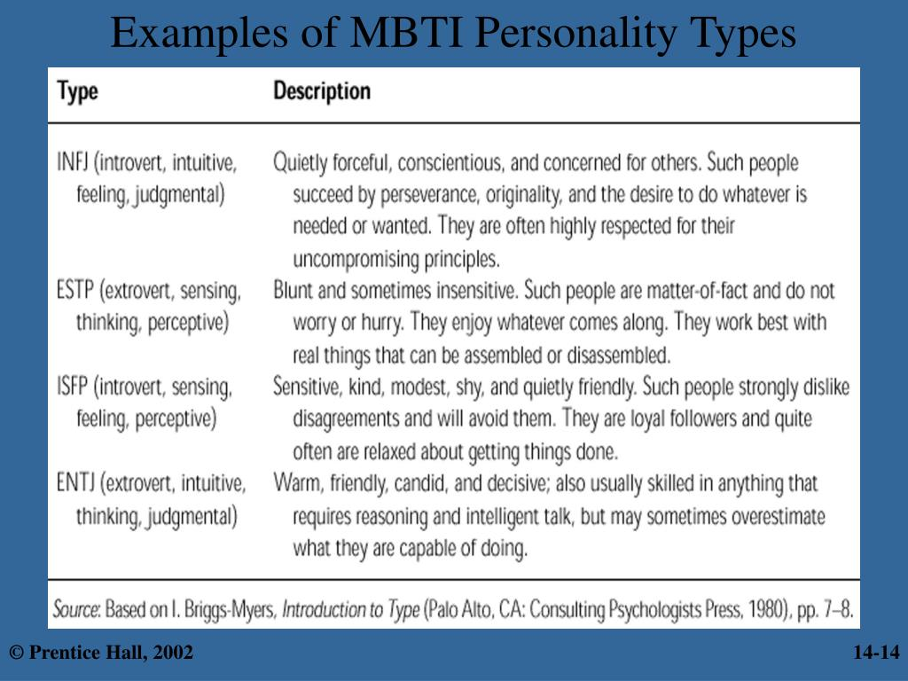 Examples of MBTI Personality Types