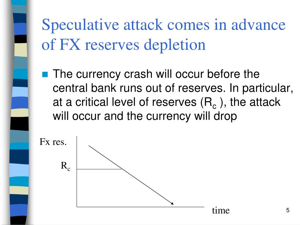 Speculative attack comes in advance of FX reserves depletion