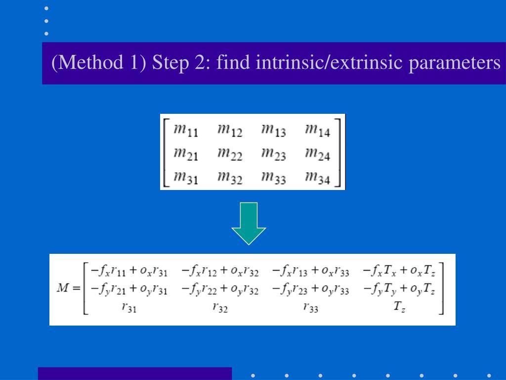 (Method 1) Step 2: find intrinsic/extrinsic parameters
