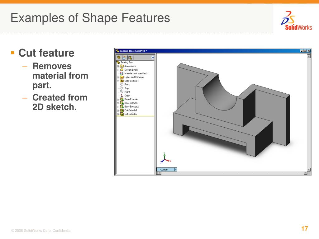 Examples of Shape Features