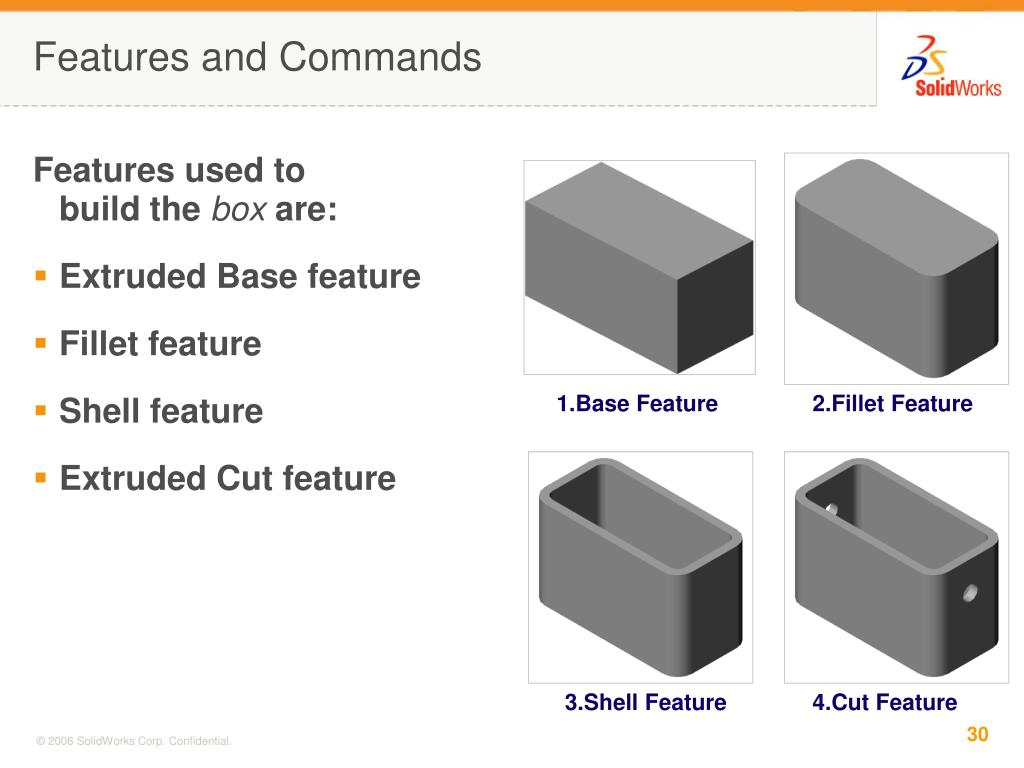 Features and Commands