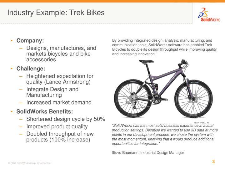 Industry example trek bikes