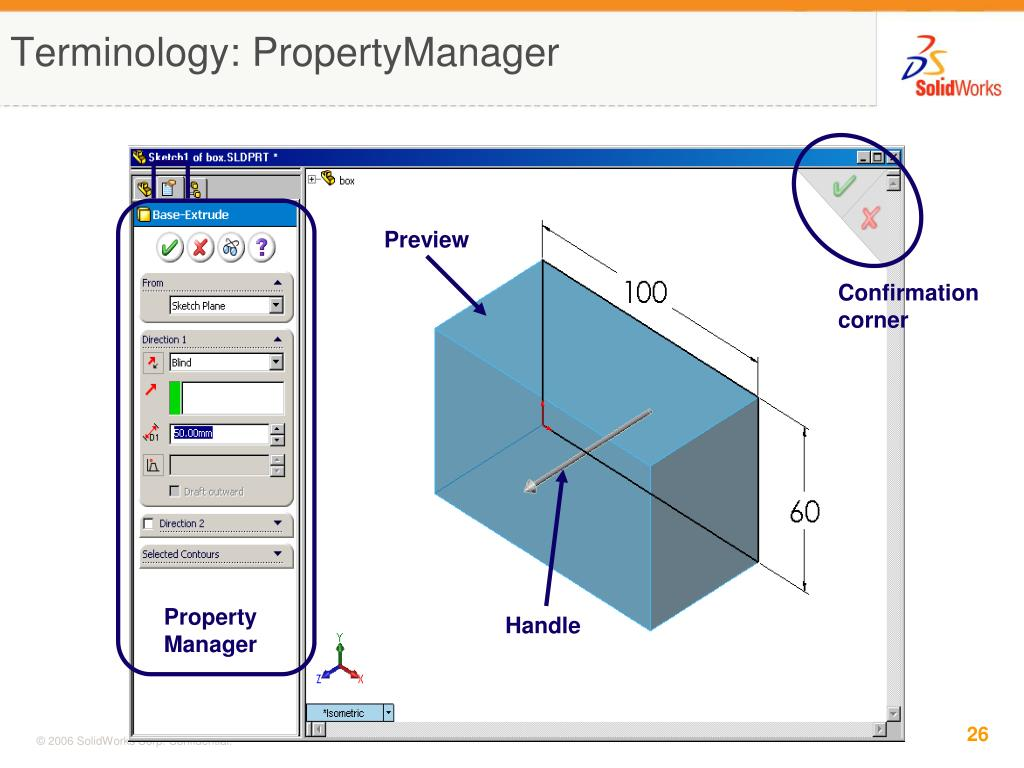 Terminology: PropertyManager