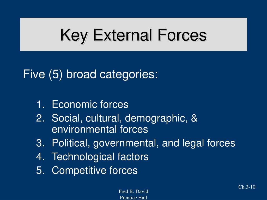 PPT - Chapter 3 The External Assessment PowerPoint Presentation - ID