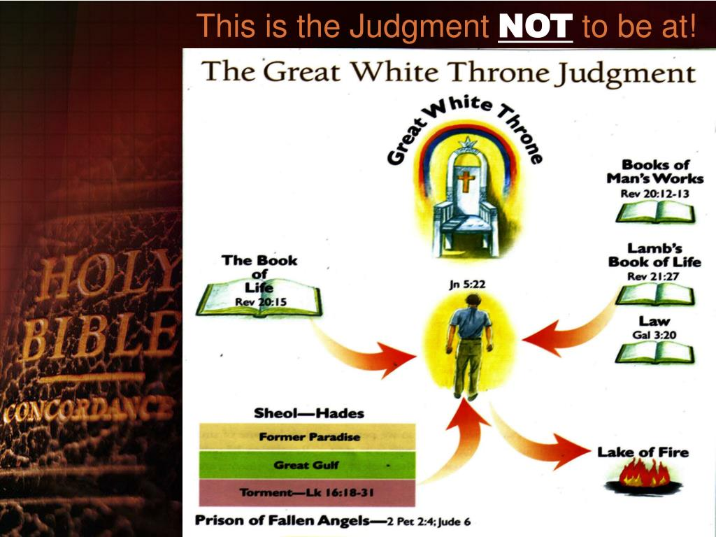 This is the Judgment