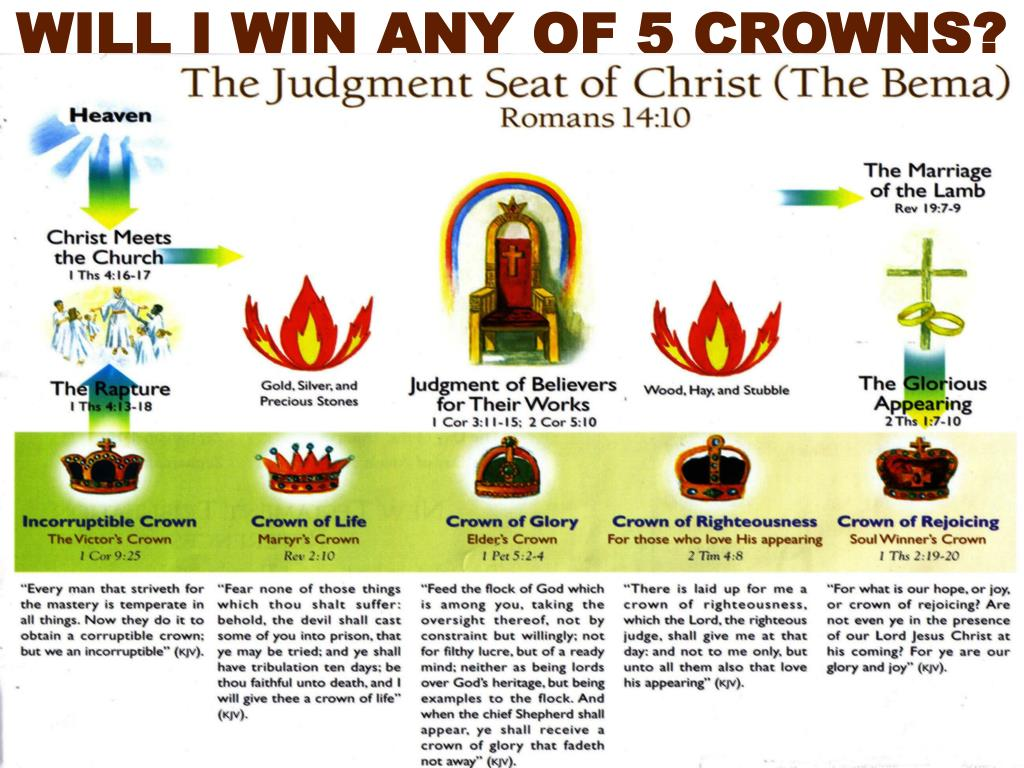 WILL I WIN ANY OF 5 CROWNS?