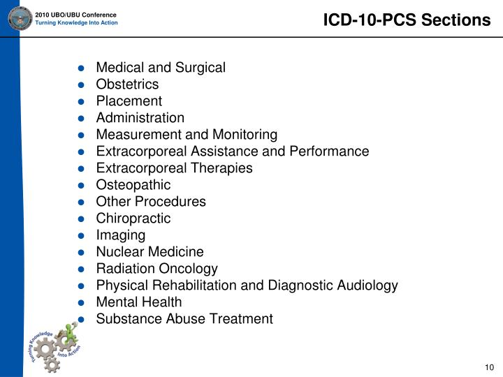 Icd Pcs Sections N