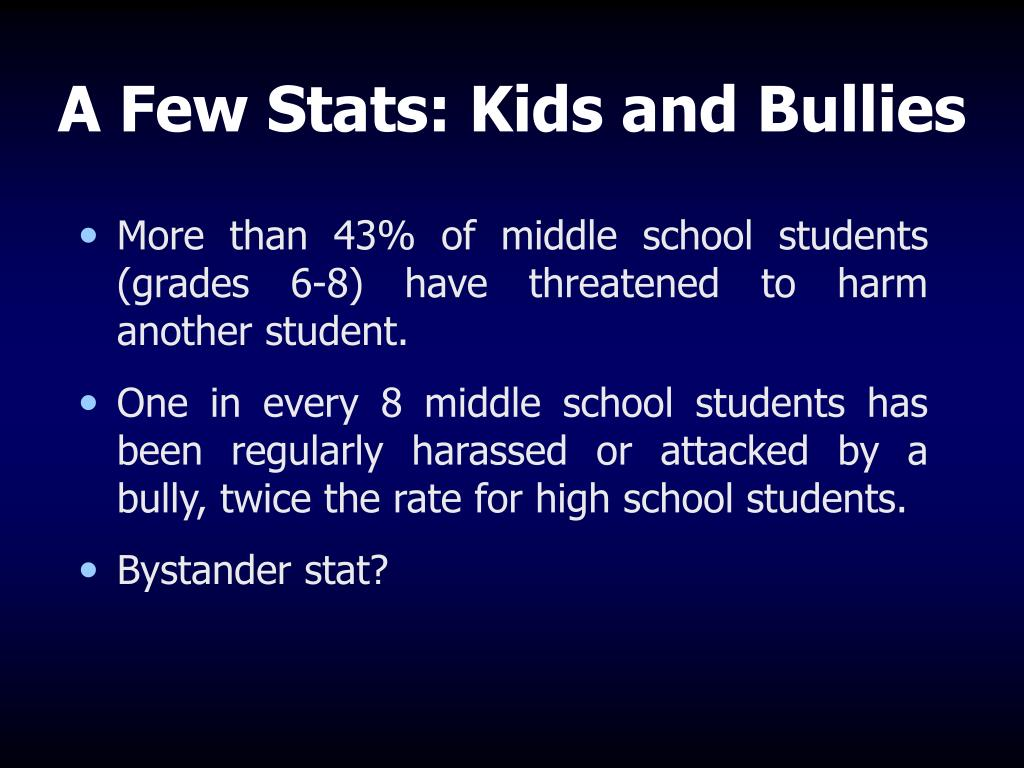A Few Stats: Kids and Bullies