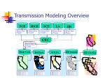transmission modeling overview