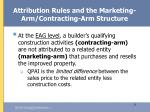 attribution rules and the marketing arm contracting arm structure